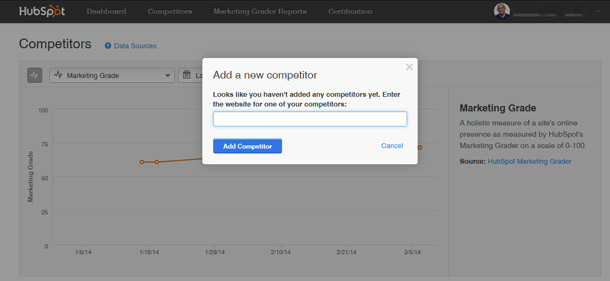 Marketing Grader Competitors Screen